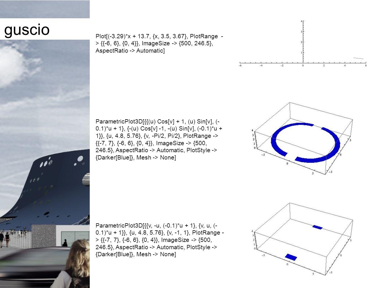 guscioPlot[(-3.29)*x + 13.7, {x, 3.5, 3.67}, PlotRange -> {{-6, 6}, {0, 4}}, ImageSize -> {500, 246.5}, AspectRatio -> Automatic]